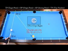 Kick Shots with Running English Drill - Aiming with Tip System - Pool & Billiard training lesson