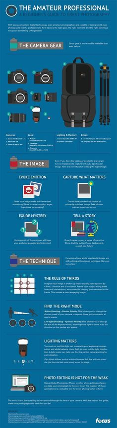 Photography Tips   Basic photos   Learn how to take better pictures   Superb Infographics about how to Grow your Photography Business - 16