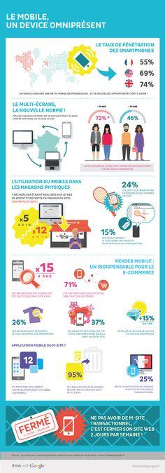 Voici une étude de Google qui confirme l'importance du smartphone pour l'ecommerce - #Arobasenet.com