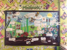 Minibeasts, Ladybird, Worm, Slug, Bee, Earwig, Caterpillar, Spiders, Display, Classroom Display, Early Years (EYFS), KS1 & KS2 Primary Teaching Resources