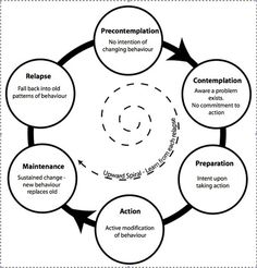 Motivational Interviewing: A Client-Centered Approach (2 of 2) | Interview with Kathleen Sciacca by Social Work Career Development