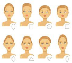 #morphologie #visage #make up #coiffure #conseil en image. #mode #Lamodeuse