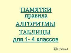 ПАМЯТКИ правила АЛГОРИТМЫ ТАБЛИЦЫ для 1- 4 классов для 1- 4 классов.
