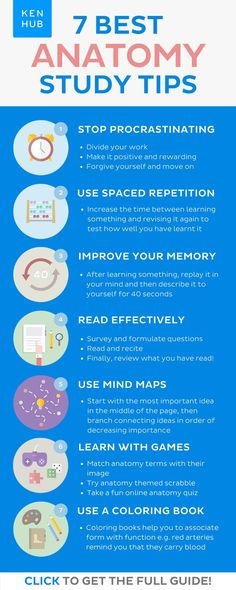 Study habits motivation The Effective Pictures We Offer You Exam Study Tips, Exams Tips, Study Habits, Study Skills, Best Study Tips, Best Time To Study, Study Tips For High School, Life Hacks For School, College Study Tips