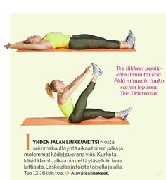 Tarvitset vain 5 liikettä ja reilun vartin aikaa. Poltto taattu, sillä näissä liikkeissäet voi fuskata!Näyttäväkään sixpack ei vielä kerro, missä kunnossa syvät vatsalihakset ovat. Juuri ne tukevat ryhtiä japitävät selän kivuttomana. Personal trainer, liikunnanohjaaja Oona Tolppanenlaati core... Personal Trainer, Pilates, Health Fitness, Exercise, Stretching, Workouts, Pop Pilates, Ejercicio, Excercise