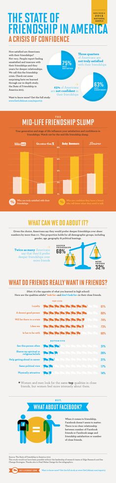 People with friends at work have a better work experience, and a happier life in general!