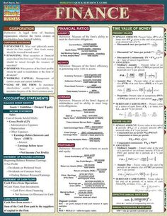 This 4-page guide consists of basic finance concepts, equations and principles, which can be used in school, home or at work. Topics covered include, financial ratios for liquidity, leverage & profitability, time value of money, present & future values, effective annual rate (EAR), annual pe
