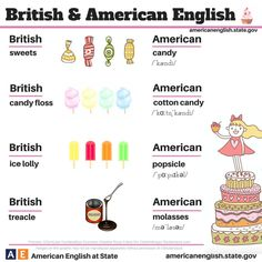People in America and the UK both speak English, and while most words remain the same there are a few differences that could potentially create a misunderstanding. To help English speakers from all over the world better communicate, the  US State Department created these useful illustrations that...
