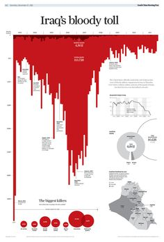 Infographics and data visualisation by Simon Scarr, via Behance