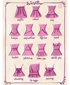 Skirt types fashion vocabulary ideas Source by saishi fashion drawing Fashion Design Drawings, Fashion Sketches, Fashion Drawing Dresses, Fashion Dresses, Drawing Fashion, Kleidung Design, Fashion Terms, Fashion Hacks, Fashion Ideas