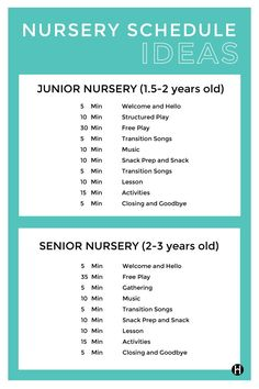 Wondering how to fill up two hours of Nursery time?! Check out this schedule (and tons of additional ideas) for ways to organize the time. From The Mormon Home.