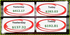 'Over The Shoulder' Case Study Reveals How To Make $283.03 Per Day In Just 8 Minutes Using 100% FREE Traffic…