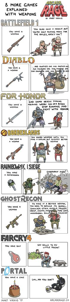 8 Games Explained with Weapons [comic] http://ift.tt/2mpbJZi #videogamememes