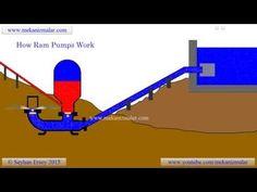 Как сделать водяной насос работающий без электричества и любого топлива своими руками