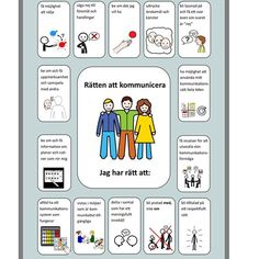 5 Ways to Support Self-Advocacy in AAC Learners Speech Language Pathology, Speech And Language, Self Advocacy, Receptive Language, Preschool Special Education, School Psychology, Learning Disabilities, Social Skills, Life Skills