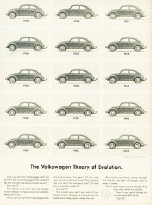 Volkswagen Theory Of Evolution Poster by Georgia Fowler