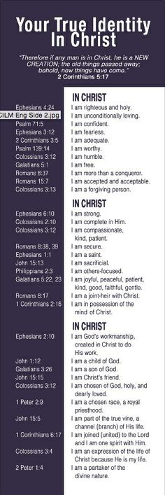 In Christ I am...