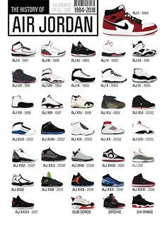 a6a48f98711cb8 List Chart of all the Jordan s Air Jordan 1-23 + dub zeros