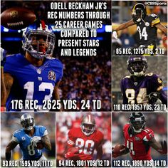 When people say Odell Beckham Jr. Is a one year wonder