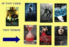 If You Liked #Divergent #TheMortalInstruments & #TheHungerGames , Try...