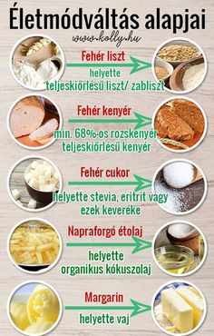 Clean Eating Diet, Healthy Eating, Healthy Food, Stevia, Health Fitness, Healthy Recipes, Fruit, Tabata, Cardio