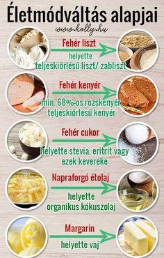 4 HETES KIHÍVÁS OTTHONI EDZÉSPROGRAMMAL Clean Eating Diet, Healthy Eating, Stevia, Food And Drink, Health Fitness, Weight Loss, Healthy Recipes, Baking, Fruit