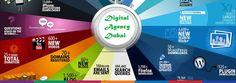 digital agency dubai