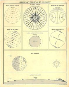 Astronomy and Geography Charts Black and White 1941 by carambas, $15.50