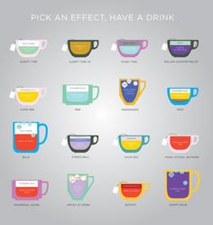 How to pick the right tea. Teas and what they help with