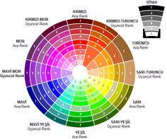 Enhance Your Eye Color With Color Theory. Strap on your thinking caps because today we are about to dive into SCIENCE.If you know the basic color wheel Colorful Eyeshadow, Colorful Makeup, Colour Schemes, Color Combos, Best Color Combinations, Color Pairing, Baby Room Colors, Make Up Inspiration, Best Eyeshadow