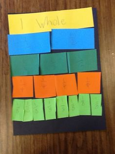 "introductory fraction idea. Cut 5 multicolored strips of paper 2""X9"" and then have kids cut them into parts as shown."