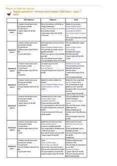 menu d'aujourd'hui - Nos diététiciennes vous accompagnent ! - page 1