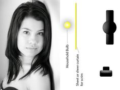 One Light Portraits Part 2: The Diagrams - Digital Photography School