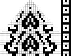 Megetar: Sydänpolku -kirjoneulesukat Knitting Charts, Knitting Socks, Mittens, Knit Crochet, Crochet Patterns, Diagram, Tapestry, Knit Socks, Knit Patterns