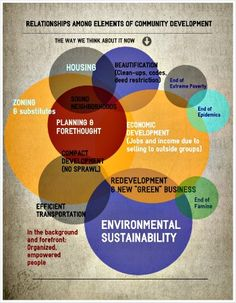 economics essay social enterprise business Provide comprehensive definitions of social enterprise and social entrepreneurism (for instance the difference between philanthropy, social enterprises, and entrepreneurship) the barriers faced by them and affect of such barriers in their growth and sustenance how they contrast from the us model and their impact on uk.