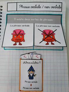 CM1/CM2 • Français • Leçons à manipuler ~ Cycle 3, French Teacher, French Language Learning, France, Interactive Notebooks, Fractions, Montessori, Grammar, Cinderella
