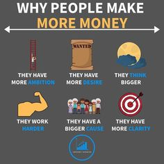 Are you going to make more money? Business Money, Business Planning, Business Tips, Financial Literacy, Financial Tips, Financial Planning, Entrepreneur Quotes, Business Entrepreneur, How To Focus Better