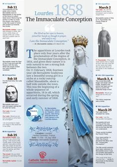 Lourdes 1858 - The Immaculate Conception