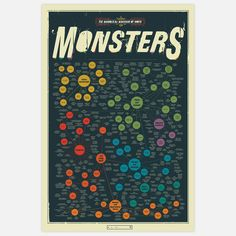 Fab.com | Diagram of Movie Monsters 24x36