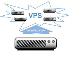 It is known to all that a VPS hosting is a combination of a dedicated web hosting server and a shared web hosting server. It bridges the gap in between two types of hosting solutions. To avail the best features all you can do is contact DialWebHosting and experience the difference.