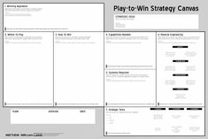 The Play-to-Win Strategy Canvas is now available free for a limited time. Innovation Strategy, Sales Strategy, Start Up Business, Business Planning, Business Model Canvas, Human Centered Design, Business Education, Strategic Planning, Design Thinking