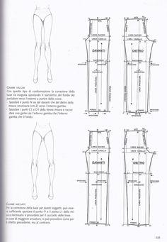 корректировка выкройки брюк  2