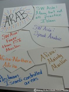 Middle School Social Studies Idea... Making a puzzle to identify certain countries or groups of people (careful about stereotyping, though!!)