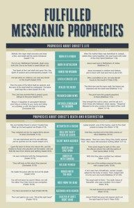 17 Old Testament Messianic Prophecies Fulfilled by Jesus Christ in the New Testament [Infographic]