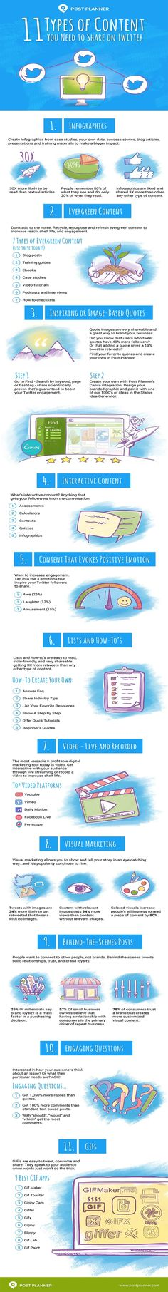 11 Types of Content You Need to Share on Twitter - #Infographic