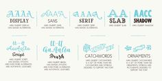 HMS Gilbert is a hand drawn collection of fonts designed to play perfectly together. HMS Gilbert contains seven different fonts, five of which also Schrift Design, Different Fonts, The Script, Portfolio Website, Font Family, Sans Serif, How To Draw Hands, Desktop, Hand Drawn