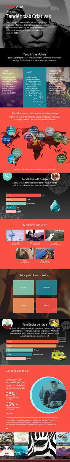 Infográfico revela as tendências criativas para 2015