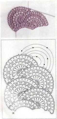 باترون غرزه كروشيه جميله - crochet stitch pattern ~ شغل ابره NEEDLE CRAFTS