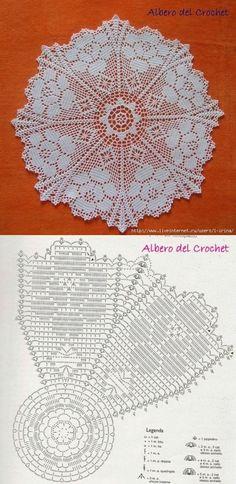 Crochet Patterns Vintage andrea croche: Wipe with graph Crochet Tablecloth Pattern, Crochet Doily Diagram, Crochet Lace Edging, Crochet Chart, Thread Crochet, Irish Crochet, Crochet Flowers, Crochet Dreamcatcher, Crochet Dollies