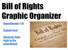10 Best Amendment 1 images | Amendment 1, Freedom of speech, Bill of ...